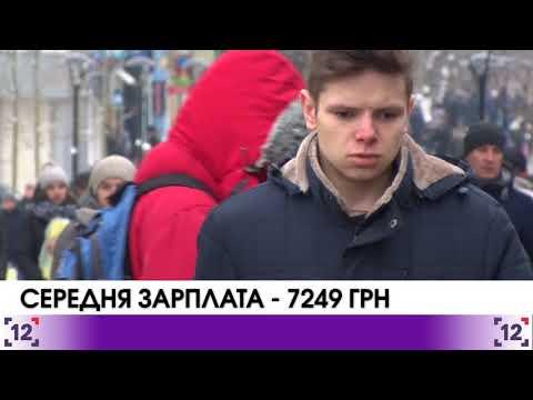 Середня зарплата – 7249 грн