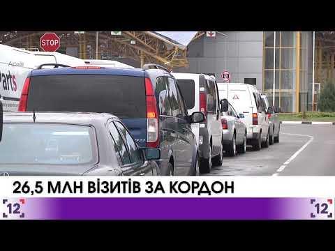 26,5 млн разів за рік українці виїжджали законрдон