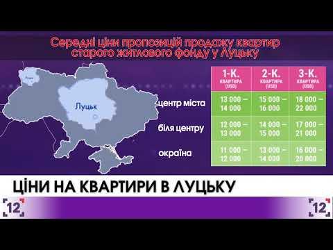 Ціни на квартири в Луцьку