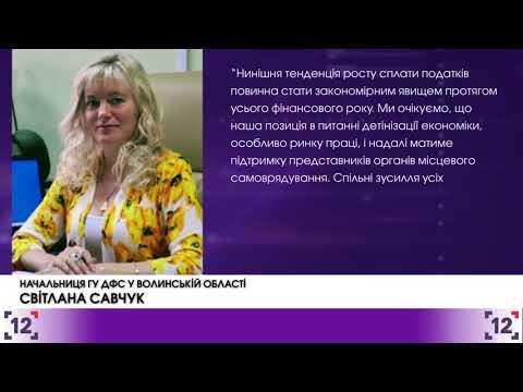 Волинські громади сплатили фіскалам 858 мільйонів гривень