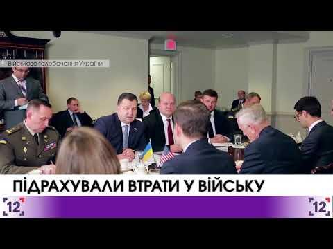 Головні новини України за 8 травня 2018 року