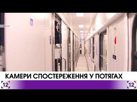 Укрзалізниця: камери спостереження у потягах