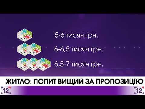 Житло у Луцьку: попит вищий за пропозицію