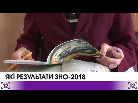 Україна: які результати ЗНО-2018