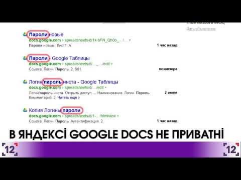 В Яндексі Google Docs не приватні