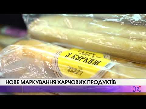 Нове маркування харчових продуктів