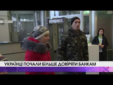 Українці почали більше довіряти банкам