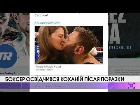 Дайджест новин світу