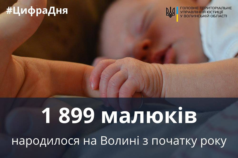 У Волинській області з початку року народилося майже 2 тисячі малюків