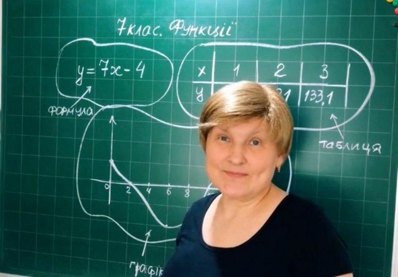 Волинська вчителька стала зіркою TikTok